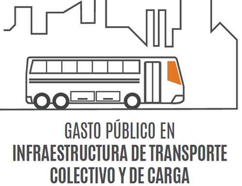 Investigación 7 | Gasto Público en Infraestructura de Transporte