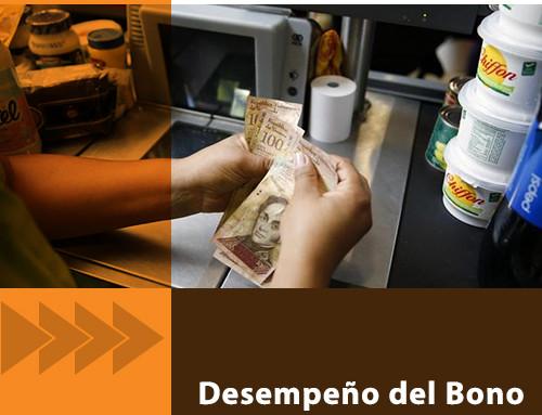 Boletín 35 | Desempeño del Bono de Alimentación y la Unidad Tributaria