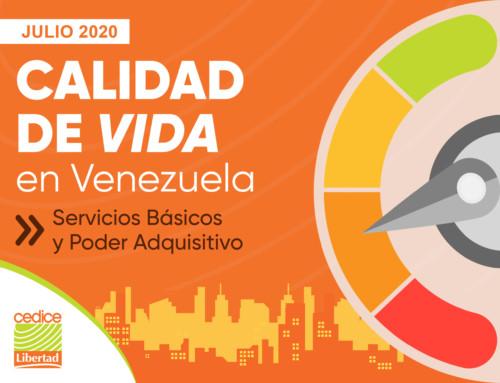Calidad de Vida en Venezuela Servicios Básicos y Poder Adquisitivo