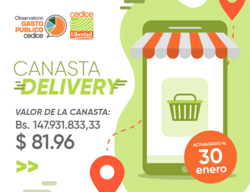 Canasta Delivery   30 Enero, 2021