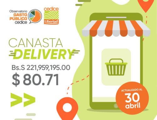 Canasta Delivery | 30 Abril, 2021