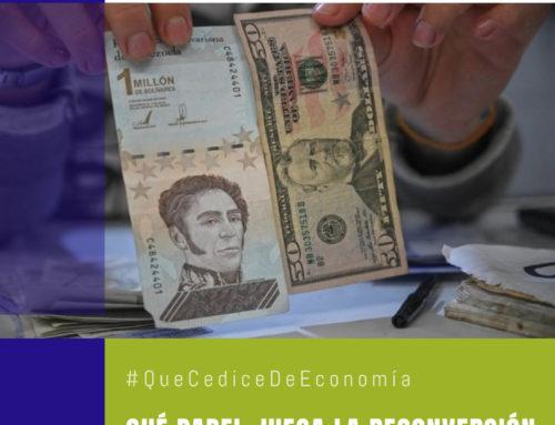 #QuéCediceDeEconomía 43 | Qué papel juega la reconversión monetaria en la solución del problema inflacionario