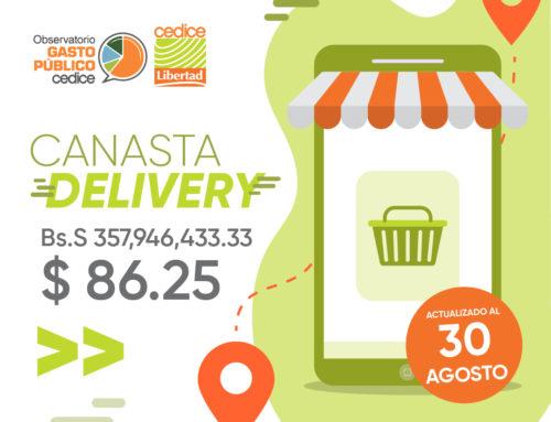 Canasta Delivery | 30 Agosto, 2021