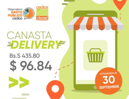 Canasta Delivery | 30 Septiembre, 2021