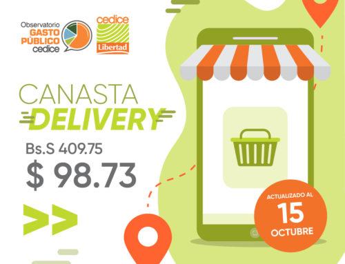 Canasta Delivery | 15 Octubre, 2021