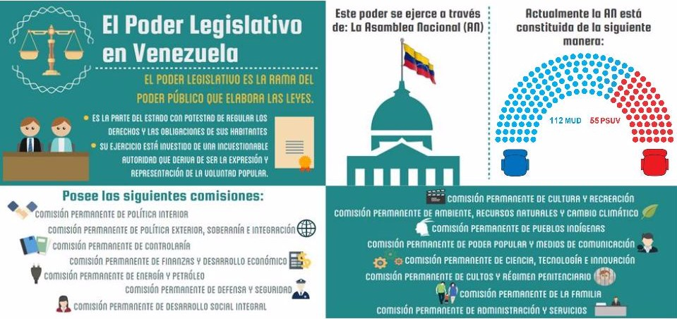 infografia-AN-1