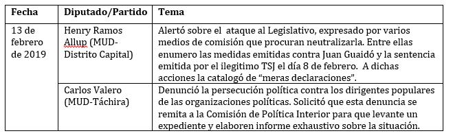 legis 1-2019 cuadro 2