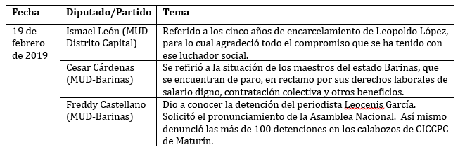 legis 2-2019 cuadro 2